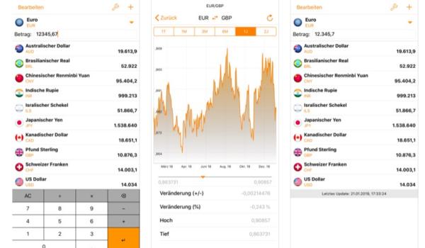 Reise Apps_My Währung_